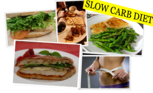 Slow-Carb-Chicken-Recipes